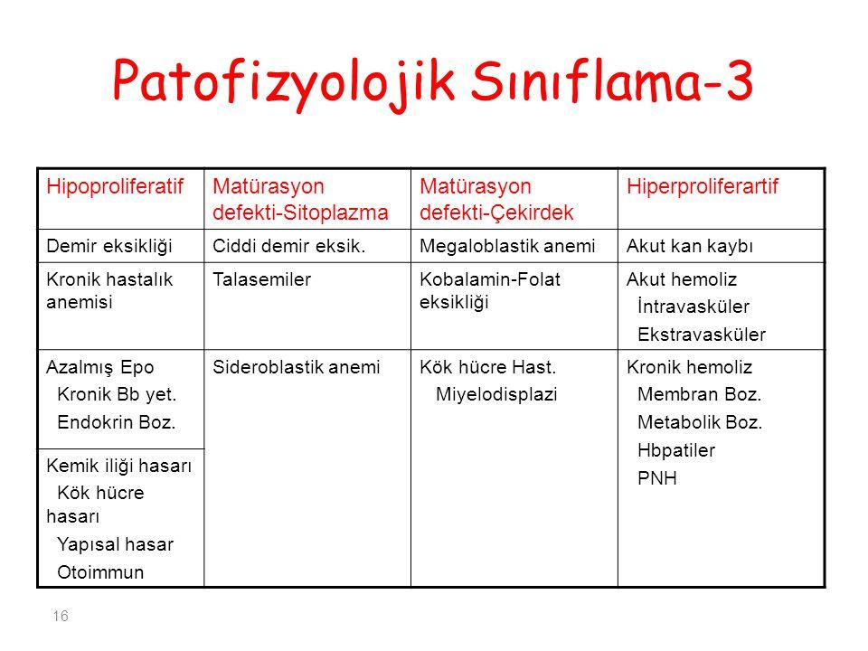 Patofizyolojik Sınıflama-3