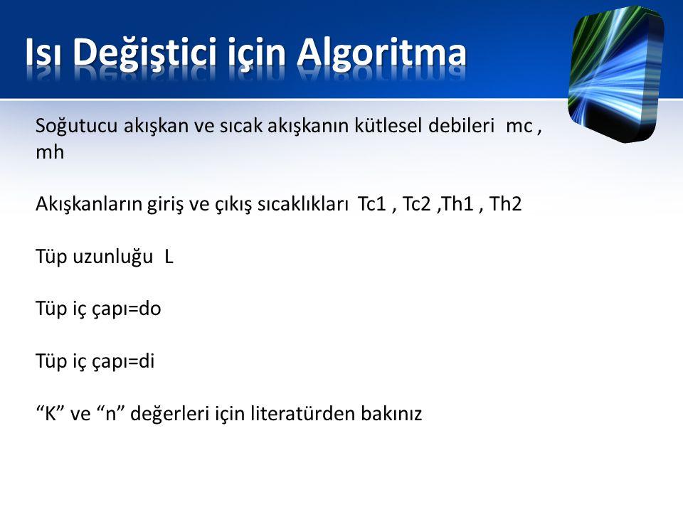 Isı Değiştici için Algoritma
