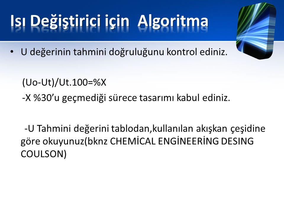 Isı Değiştirici için Algoritma