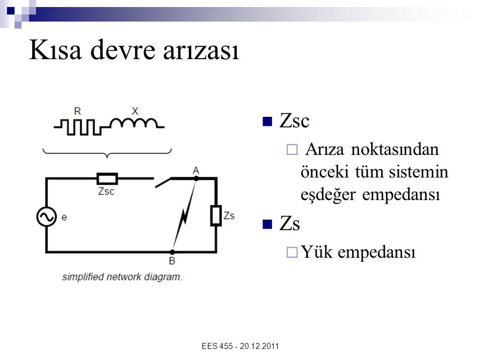 Kısa devre arızası Zsc Zs