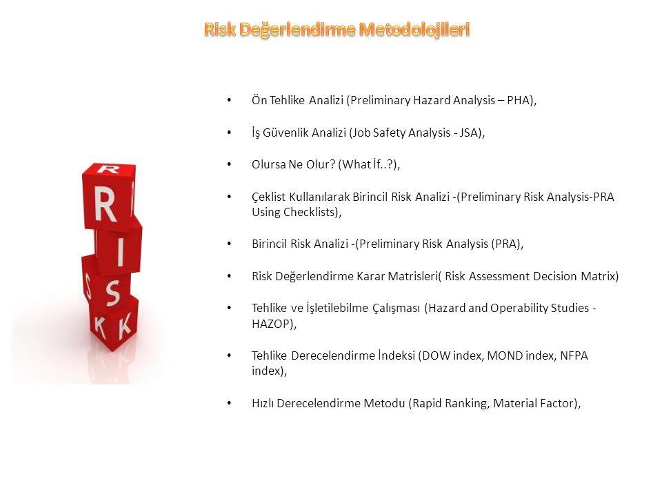 Risk Değerlendirme Metodolojileri