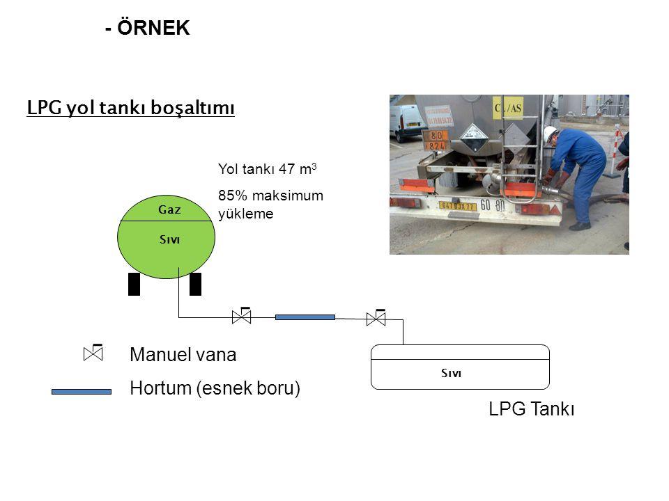 - ÖRNEK LPG yol tankı boşaltımı Manuel vana Hortum (esnek boru)