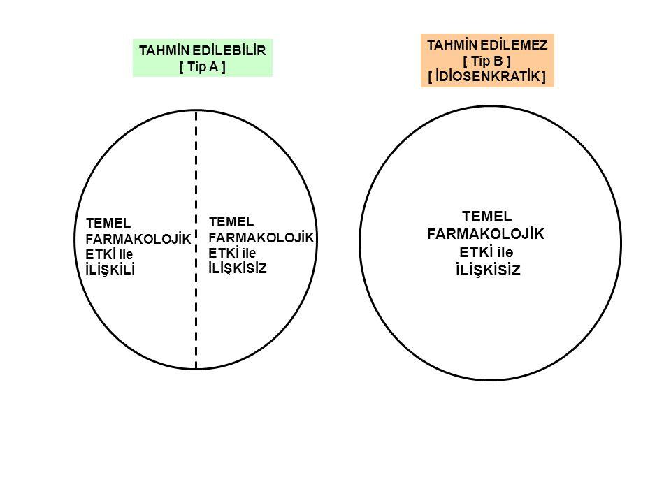 TEMEL FARMAKOLOJİK ETKİ ile İLİŞKİSİZ