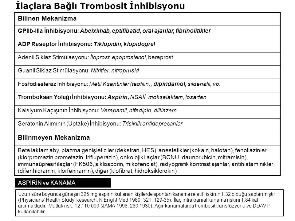 İlaçlara Bağlı Trombosit İnhibisyonu