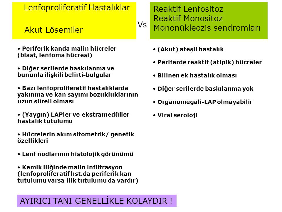 Lenfoproliferatif Hastalıklar Reaktif Lenfositoz Reaktif Monositoz