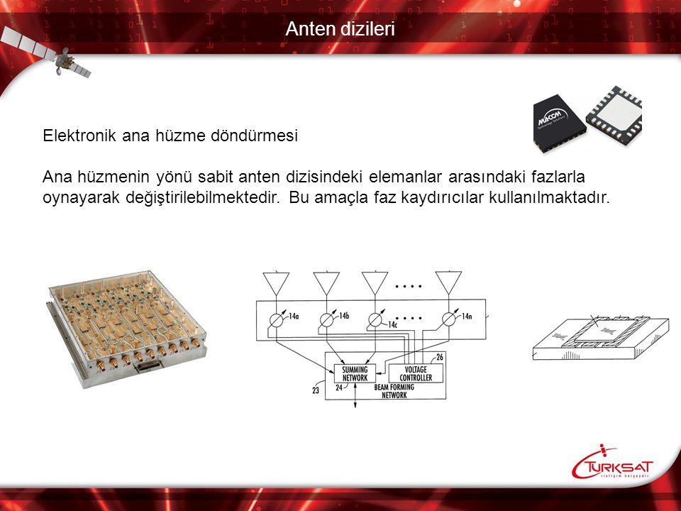 Anten dizileri Elektronik ana hüzme döndürmesi