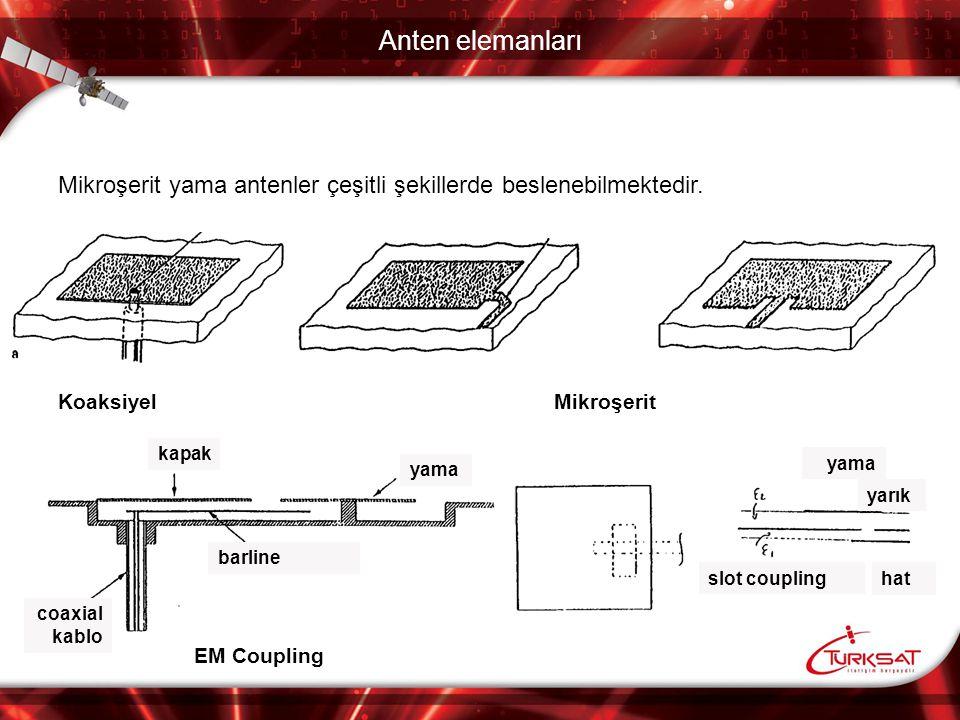 Anten elemanları Mikroşerit yama antenler çeşitli şekillerde beslenebilmektedir. Koaksiyel. Mikroşerit.