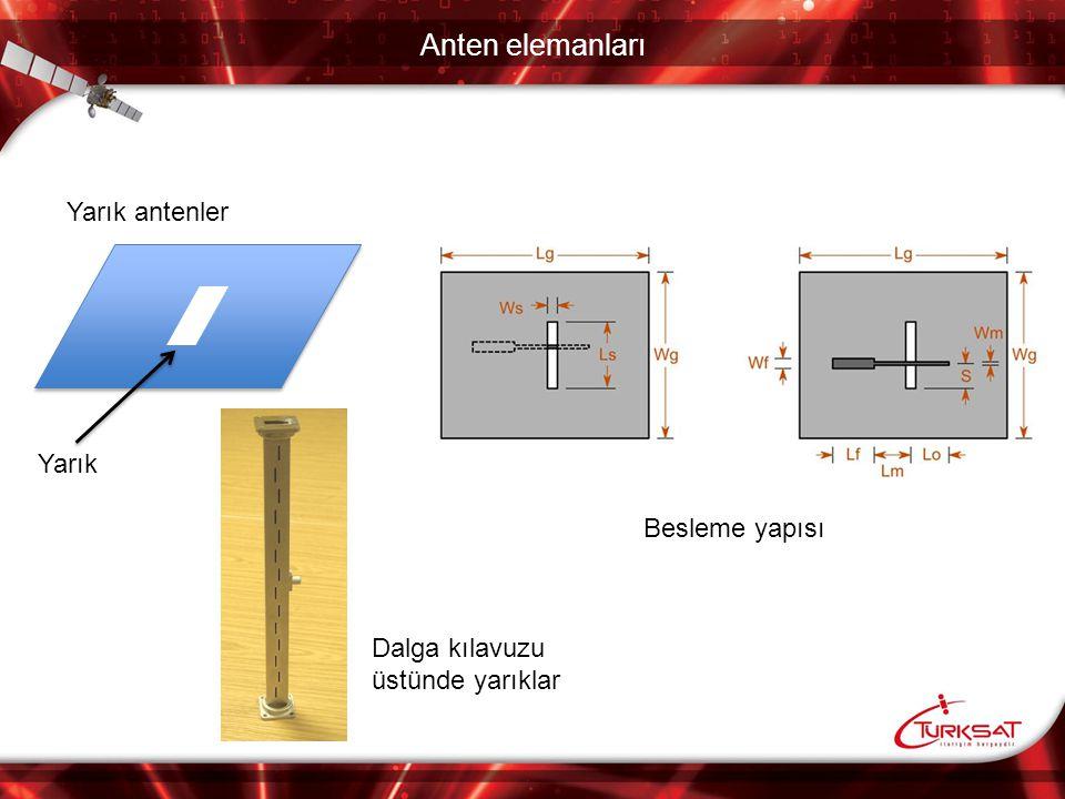 Anten elemanları Yarık antenler Yarık Besleme yapısı