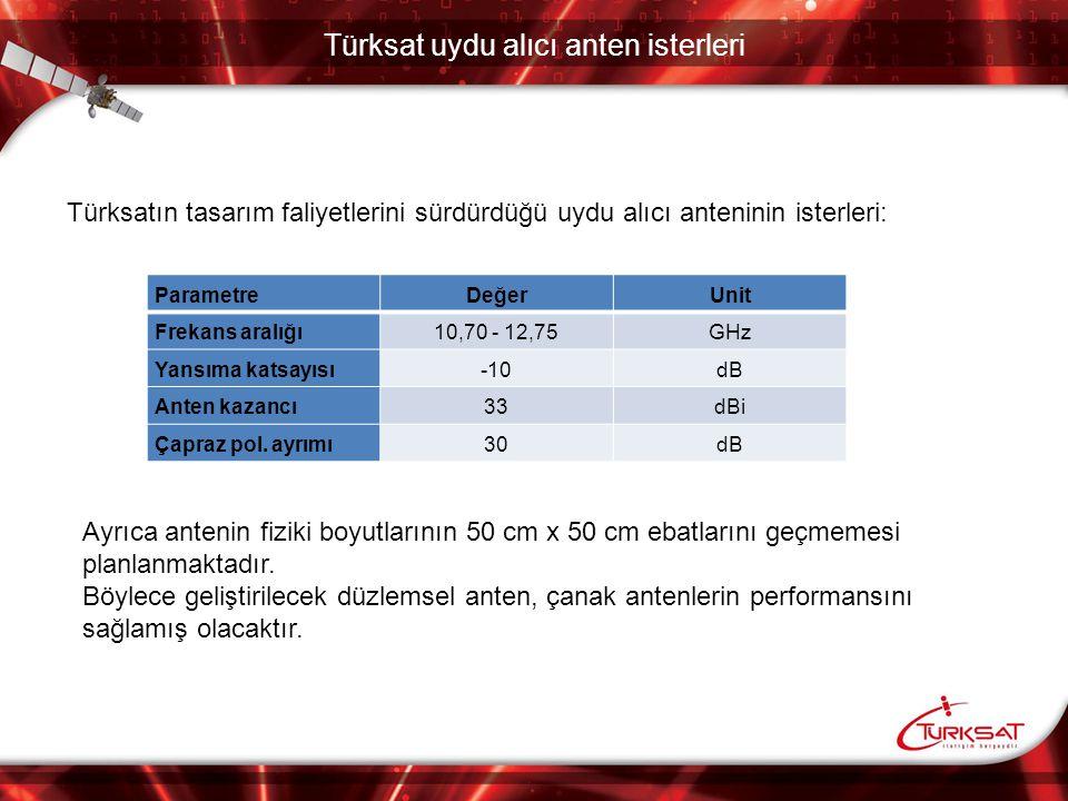 Türksat uydu alıcı anten isterleri