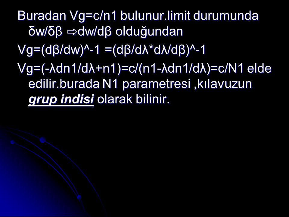 Buradan Vg=c/n1 bulunur.limit durumunda δw/δβ ⇨dw/dβ olduğundan