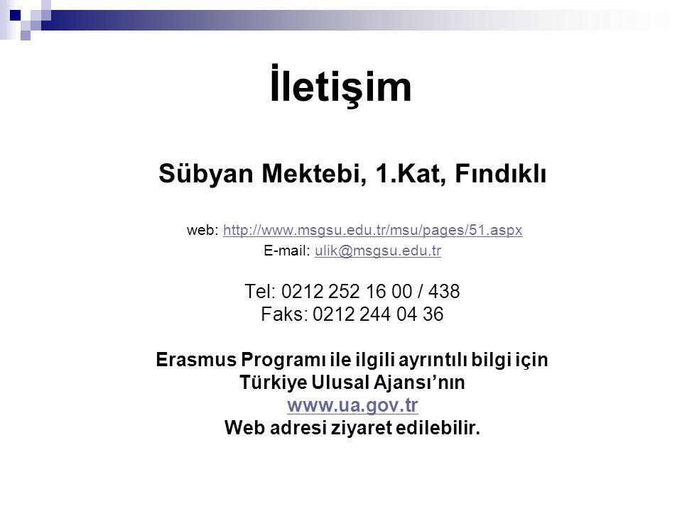 İletişim Sübyan Mektebi, 1.Kat, Fındıklı Tel: 0212 252 16 00 / 438