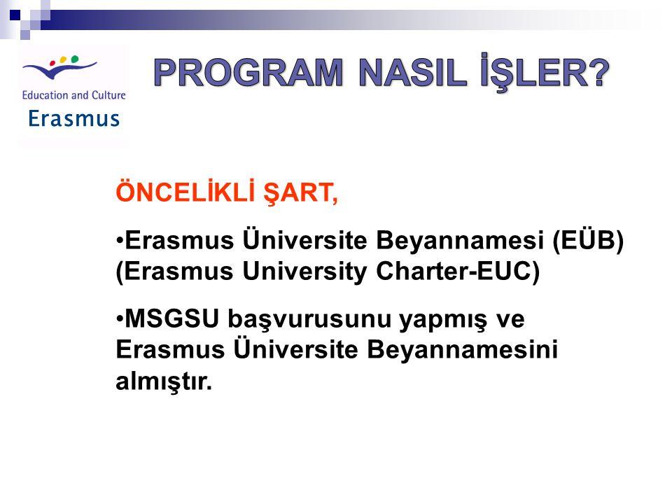 PROGRAM NASIL İŞLER ÖNCELİKLİ ŞART,