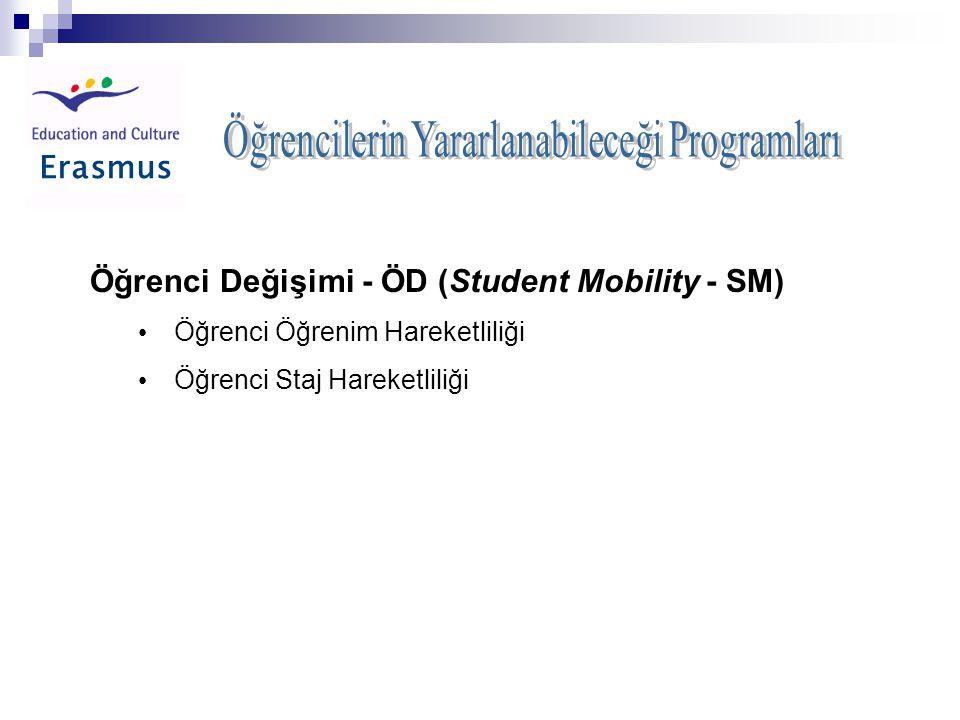 Öğrencilerin Yararlanabileceği Programları