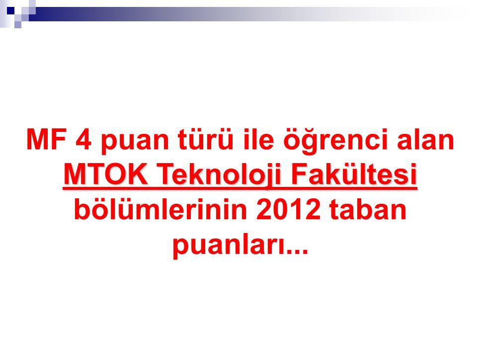 MF 4 puan türü ile öğrenci alan MTOK Teknoloji Fakültesi bölümlerinin 2012 taban puanları...