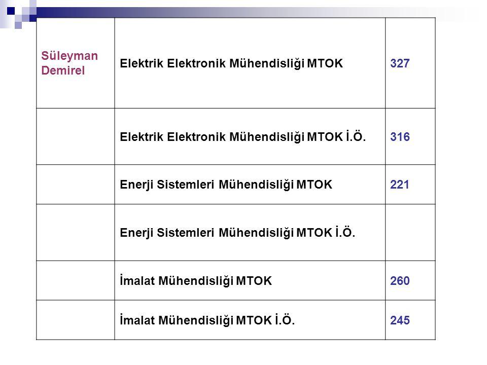 Süleyman Demirel Elektrik Elektronik Mühendisliği MTOK. 327. Elektrik Elektronik Mühendisliği MTOK İ.Ö.