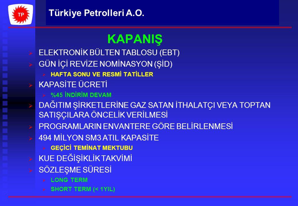 KAPANIŞ ELEKTRONİK BÜLTEN TABLOSU (EBT)