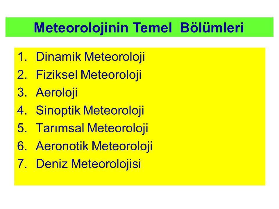 Aeronotik Meteoroloji Deniz Meteorolojisi