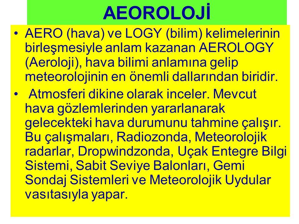AEOROLOJİ
