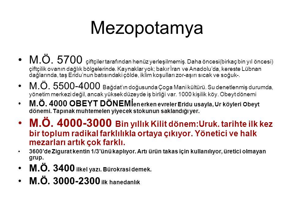 Mezopotamya