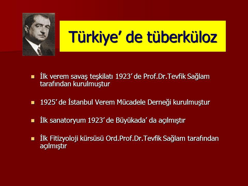Türkiye' de tüberküloz