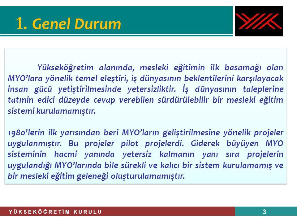 1. Genel Durum