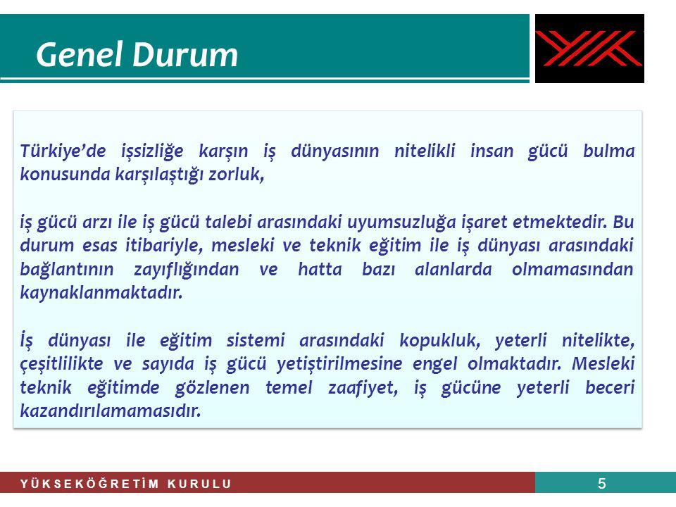 Genel Durum Türkiye'de işsizliğe karşın iş dünyasının nitelikli insan gücü bulma konusunda karşılaştığı zorluk,