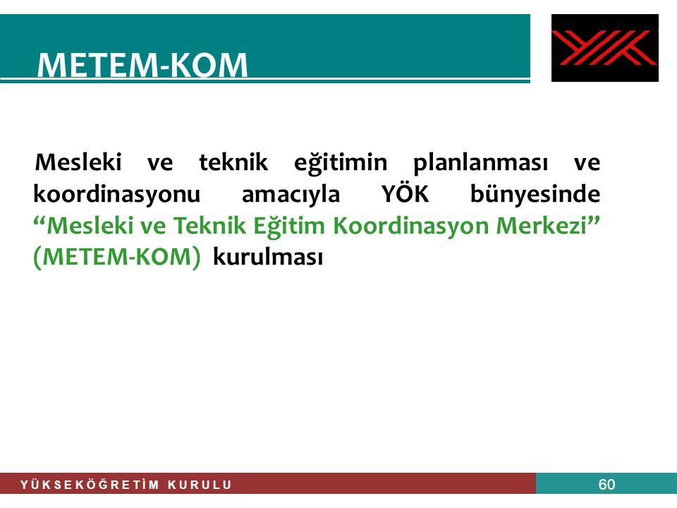 METEM-KOM