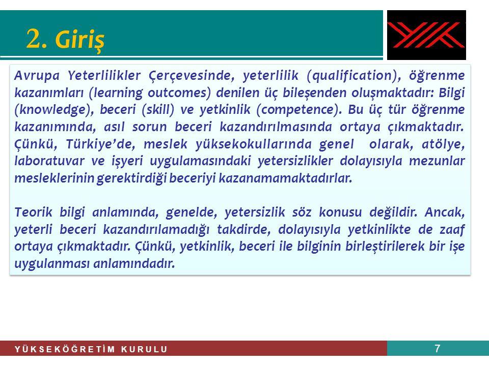 2. Giriş Avrupa Yeterlilikler Çerçevesinde, yeterlilik (qualification), öğrenme.