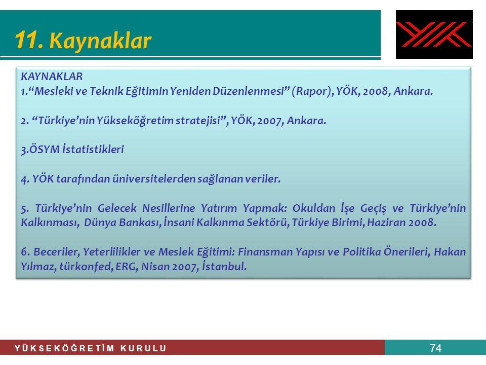 11. Kaynaklar KAYNAKLAR. Mesleki ve Teknik Eğitimin Yeniden Düzenlenmesi (Rapor), YÖK, 2008, Ankara.