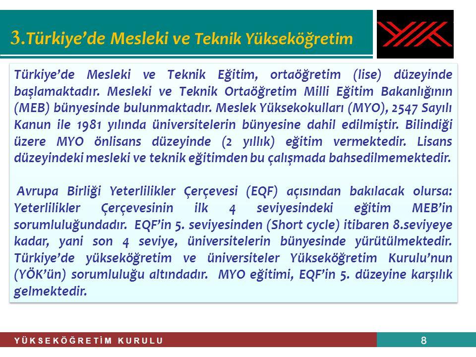 3.Türkiye'de Mesleki ve Teknik Yükseköğretim