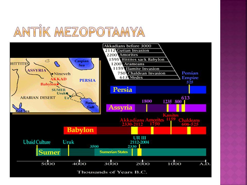 ANTİK MEZOPOTAMYA