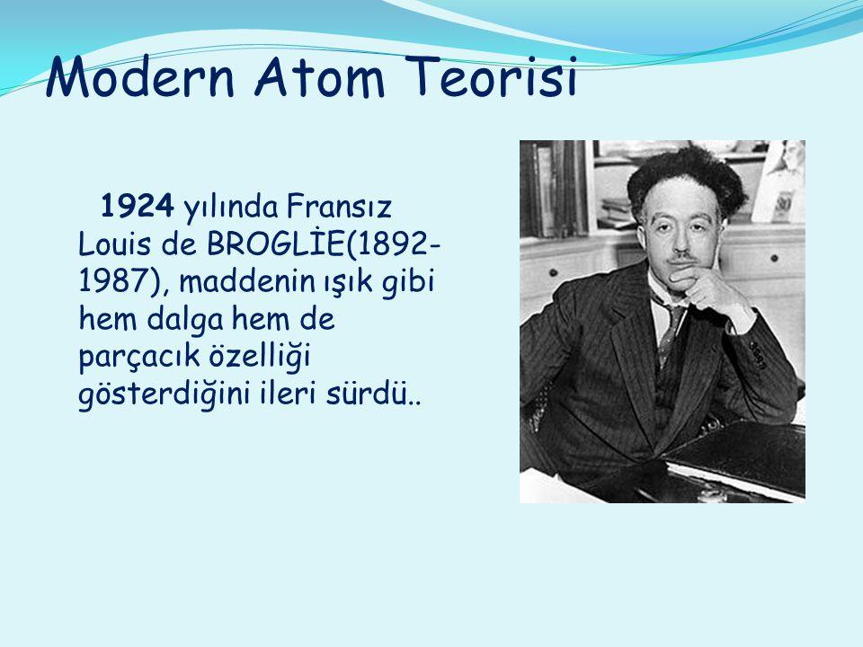 Modern Atom Teorisi
