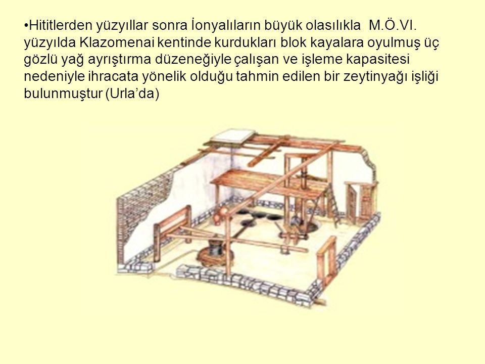 Hititlerden yüzyıllar sonra İonyalıların büyük olasılıkla M. Ö. VI