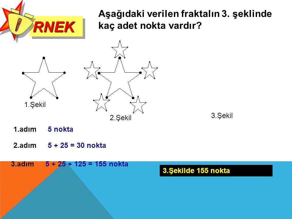 Ö RNEK Aşağıdaki verilen fraktalın 3. şeklinde kaç adet nokta vardır