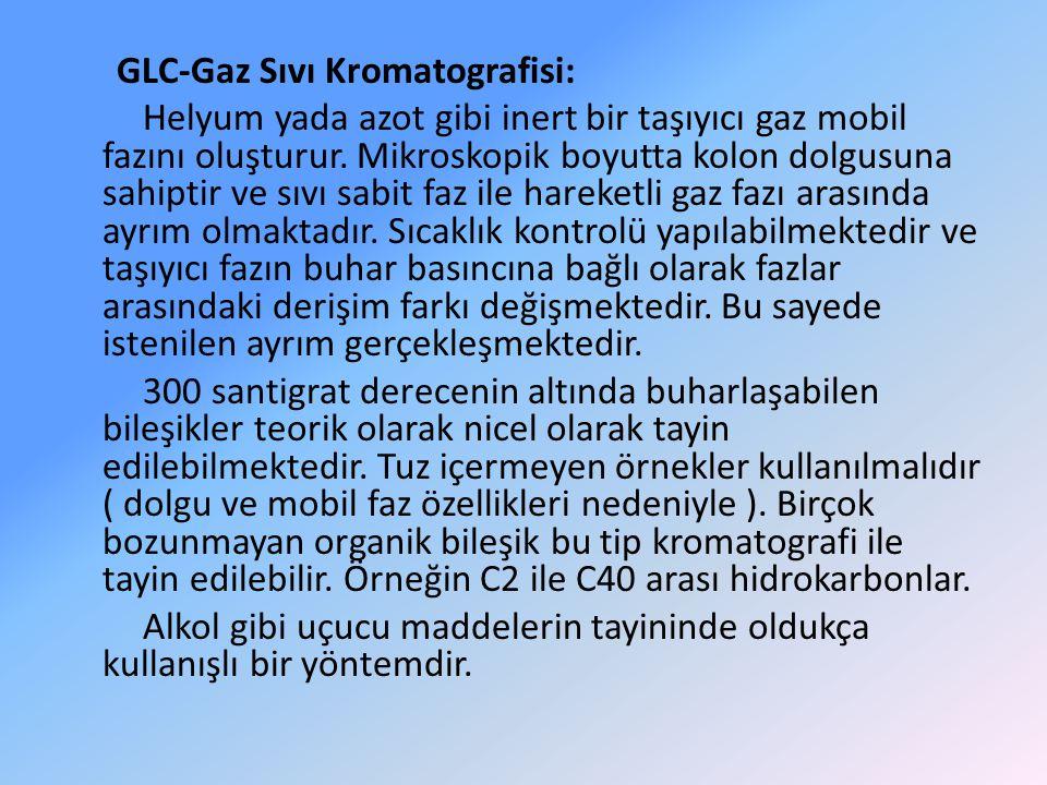 GLC-Gaz Sıvı Kromatografisi: