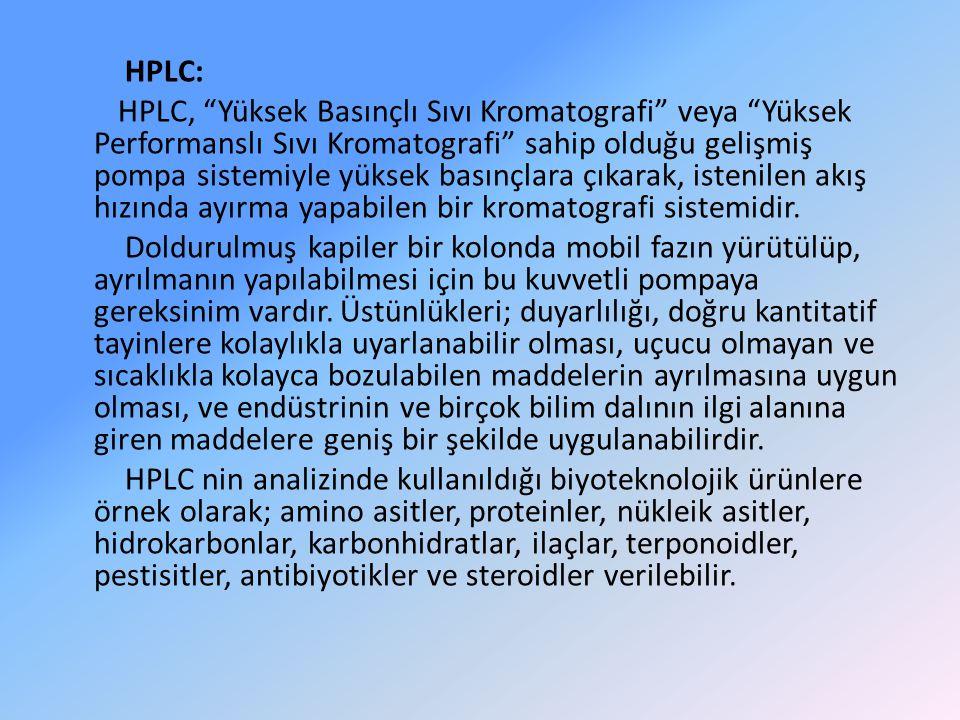 HPLC: