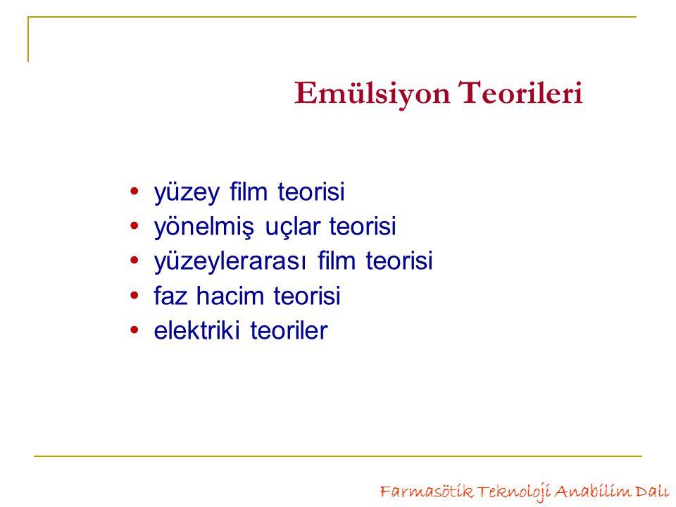 Emülsiyon Teorileri  yüzey film teorisi  yönelmiş uçlar teorisi