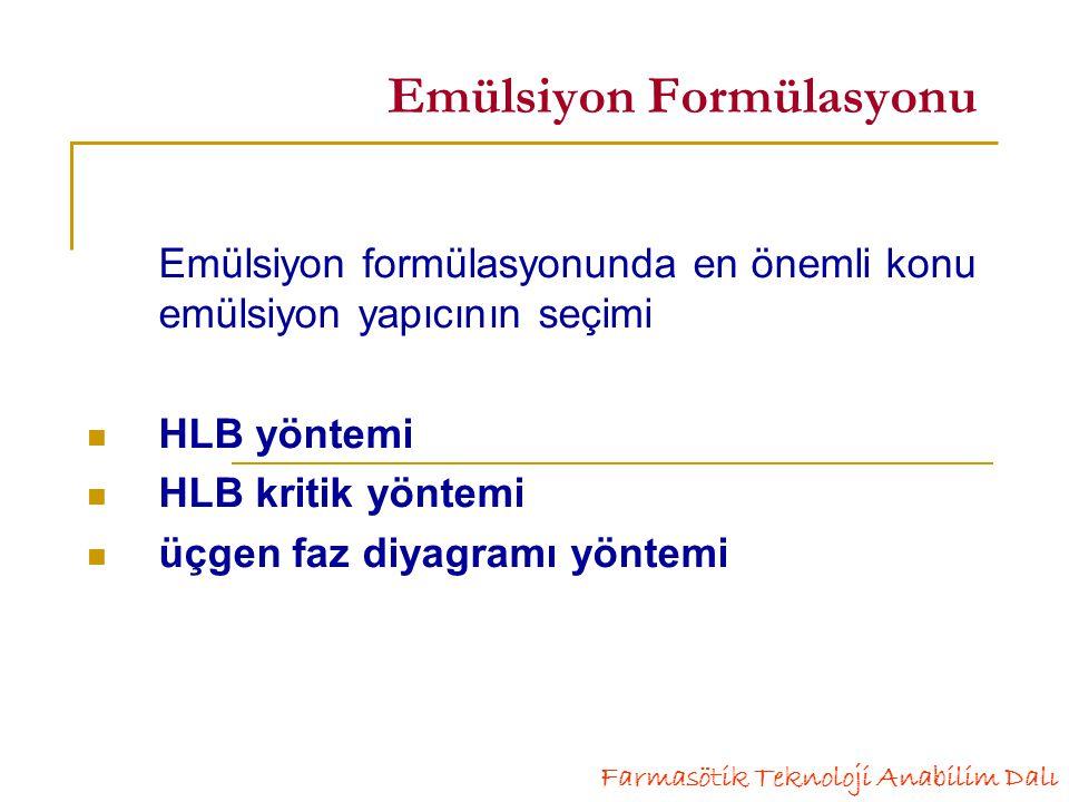 Emülsiyon Formülasyonu
