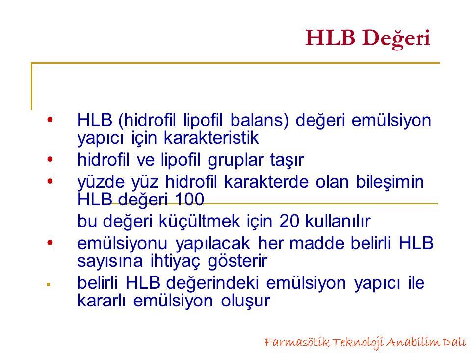 HLB Değeri  HLB (hidrofil lipofil balans) değeri emülsiyon yapıcı için karakteristik.  hidrofil ve lipofil gruplar taşır.