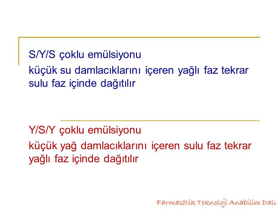 S/Y/S çoklu emülsiyonu