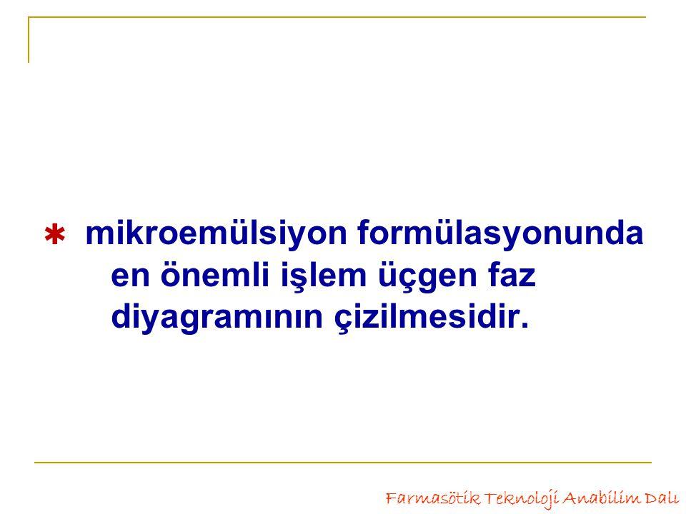  mikroemülsiyon formülasyonunda. en önemli işlem üçgen faz