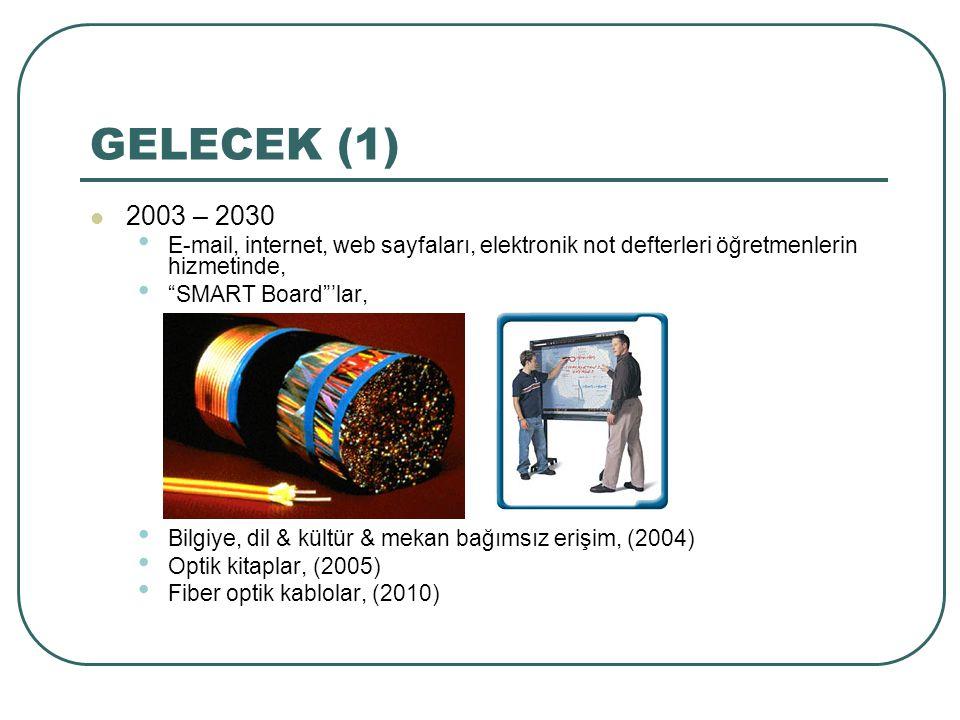 GELECEK (1) 2003 – 2030. E-mail, internet, web sayfaları, elektronik not defterleri öğretmenlerin hizmetinde,
