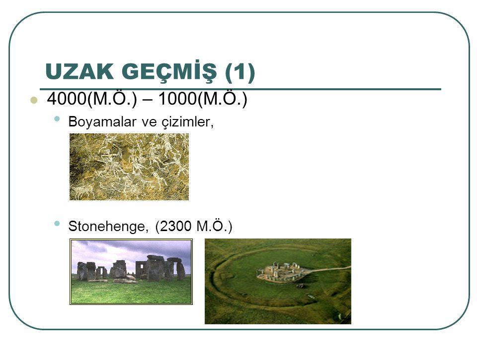 UZAK GEÇMİŞ (1) 4000(M.Ö.) – 1000(M.Ö.) Boyamalar ve çizimler,