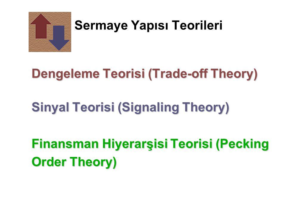 Sermaye Yapısı Teorileri