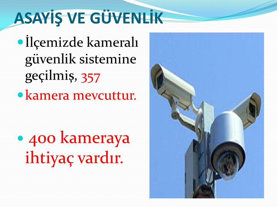 ASAYİŞ VE GÜVENLİK İlçemizde kameralı güvenlik sistemine geçilmiş, 357