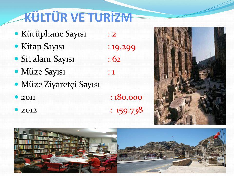 KÜLTÜR VE TURİZM Kütüphane Sayısı : 2 Kitap Sayısı : 19.299