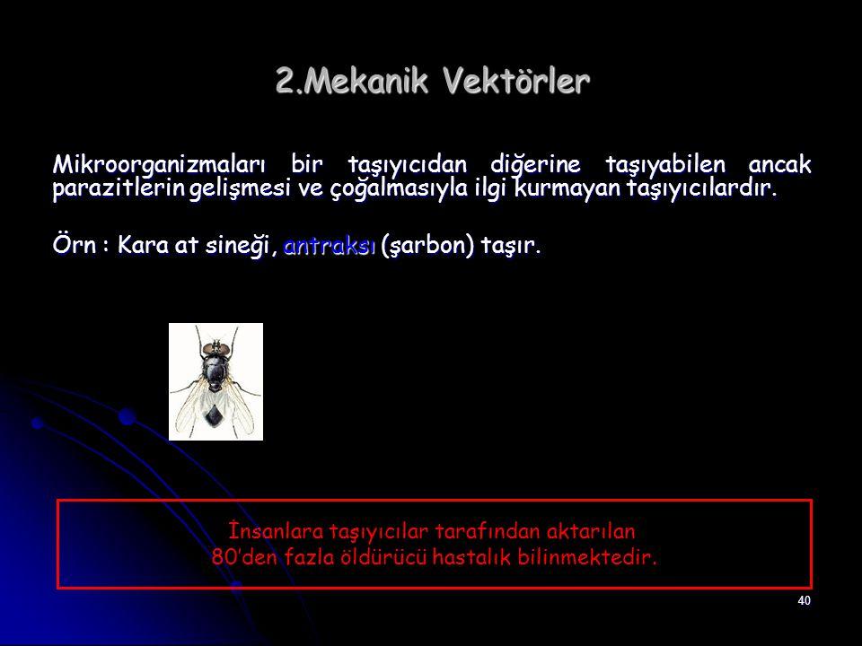 2.Mekanik Vektörler