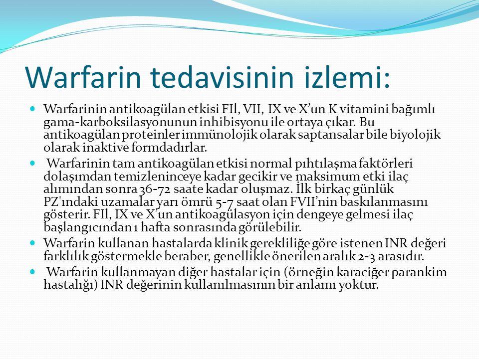 Warfarin tedavisinin izlemi: