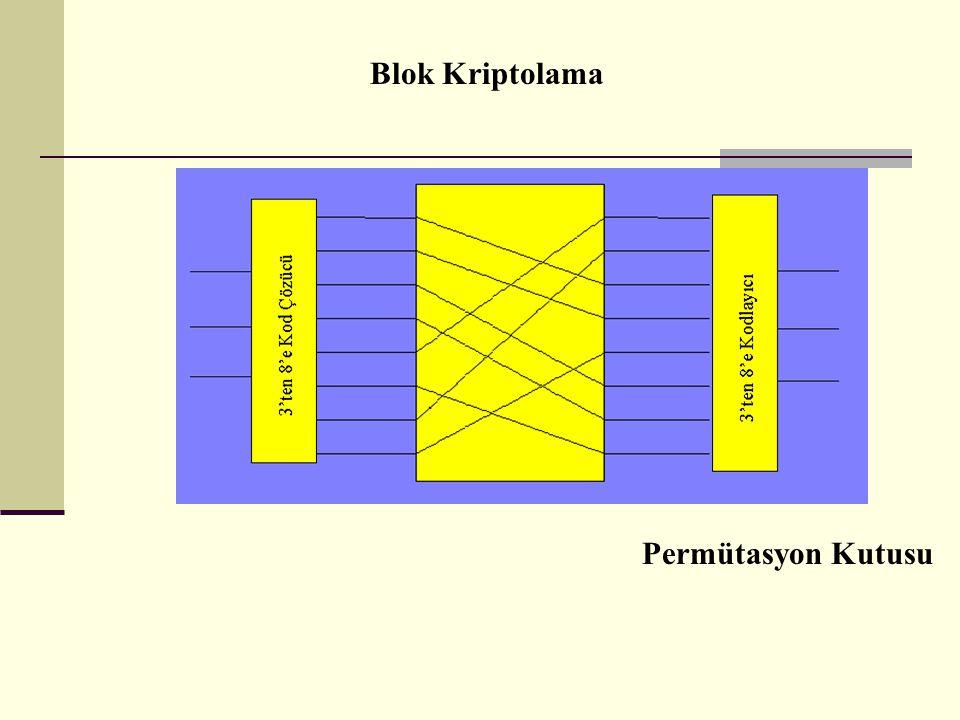 Blok Kriptolama Permütasyon Kutusu