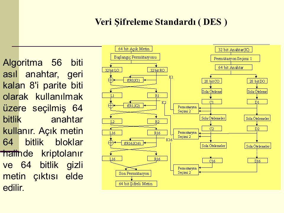 Veri Şifreleme Standardı ( DES )